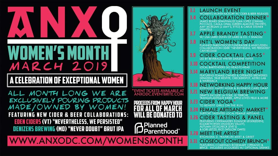Anxo Women's Month